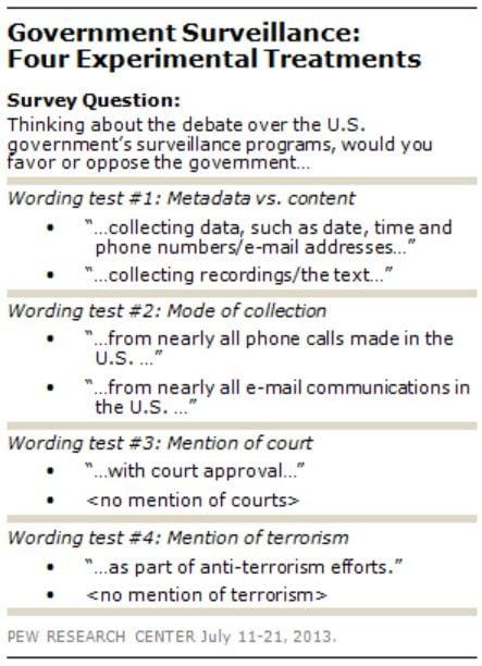 wordingquest