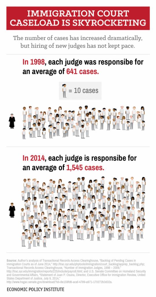 index-judge