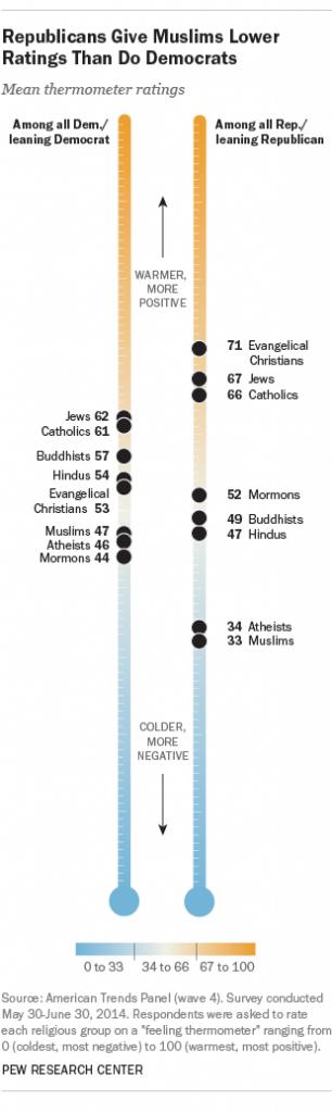 FT_15.01.29_Muslims_Islam_Views