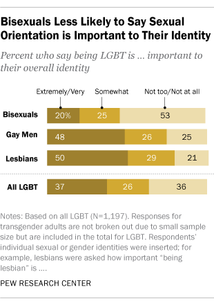 FT_15.02.19_LGBT-Americans_310px_1