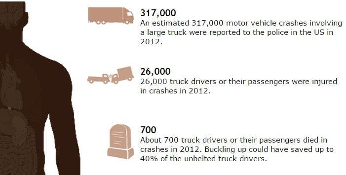 truckersaf