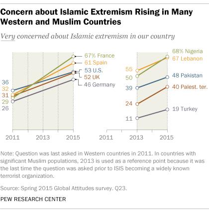 Extremism-Concerns_Lede_Web