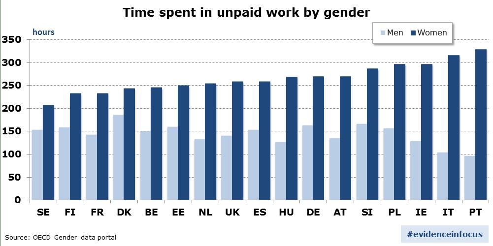 unpaid_work